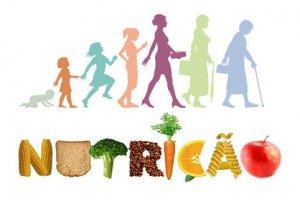 Nutrição no Ciclo de Vida
