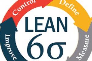 Introdução à Lean Six Sigma